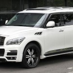 History of Infiniti QX, and not only